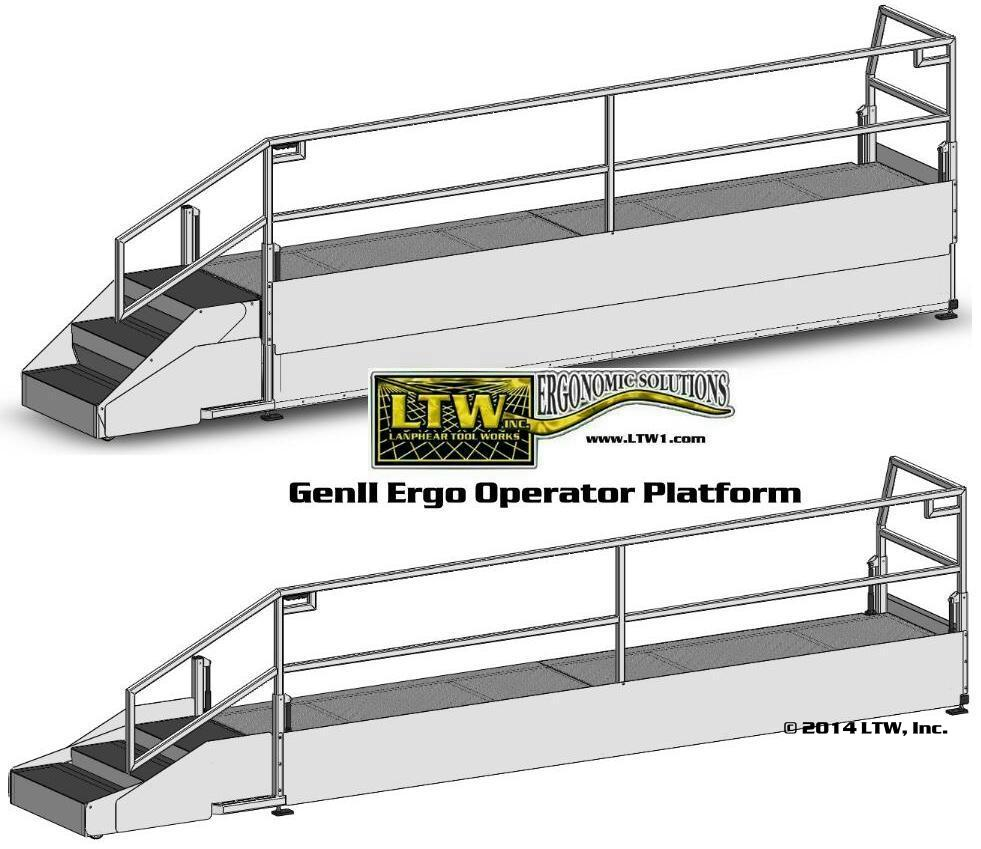 LTW LTW Ergonomic Solutions Adjustable Steps Industrial Platform