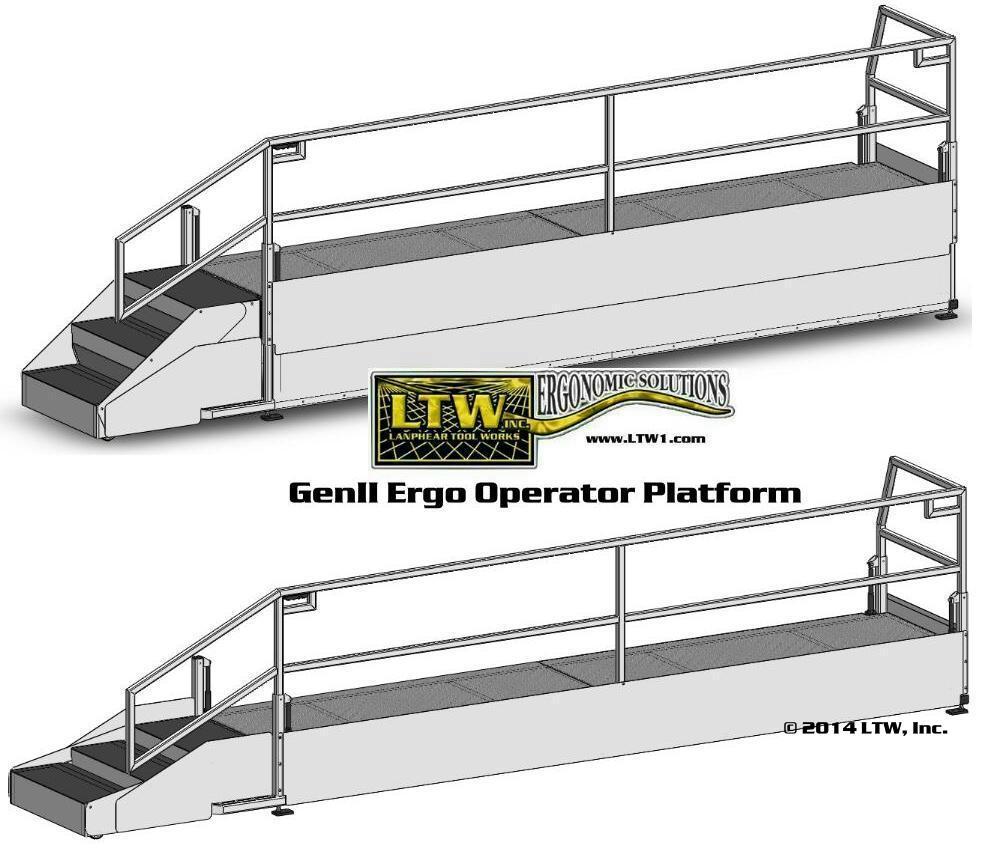LTW Ergonomic Platforms