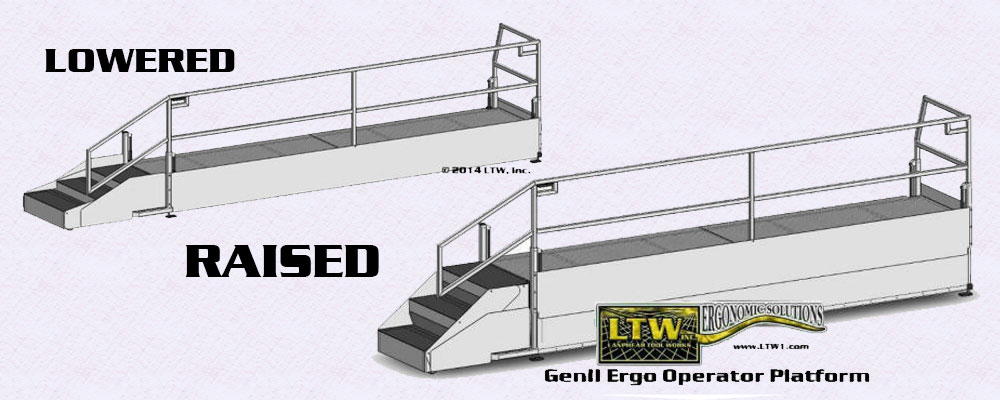 Height Adjustable Operator Platforms LTW Ergonomic Solutions