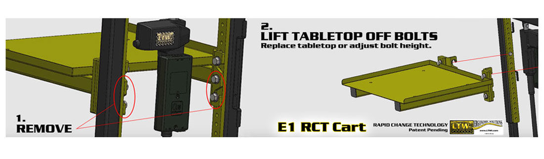 RCT Material Handling Height Adjustable Cart by LTW Ergonomic Solutions