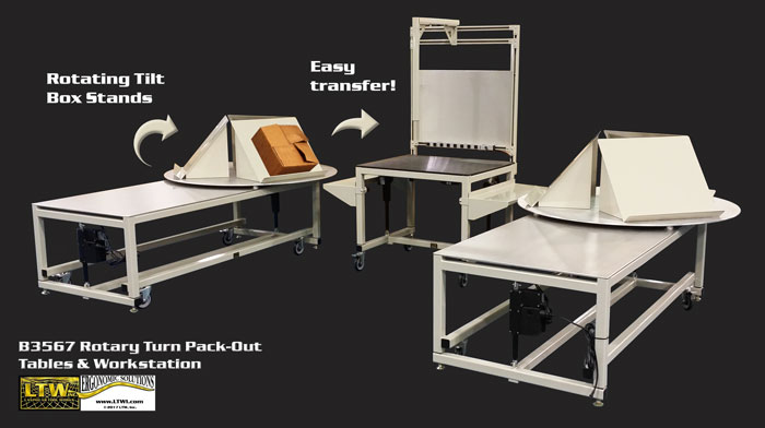 Rotating Packing And Shipping Table Ltw Ergonomic Solutions
