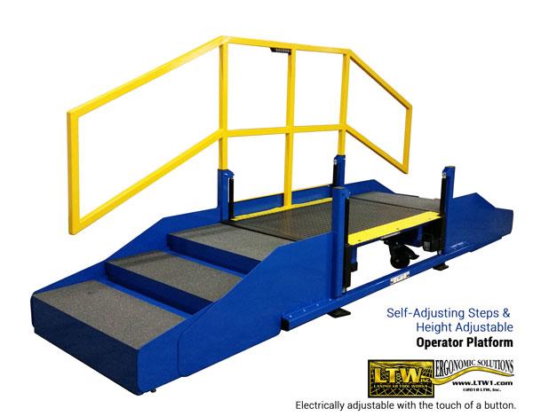 Height Adjustable Operator Platform for Large Machines - LTW Ergonomic Solutions